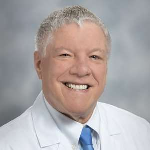 Michael A Chizner MD