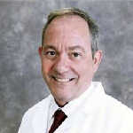 Dr. Gary J Richmond, MD